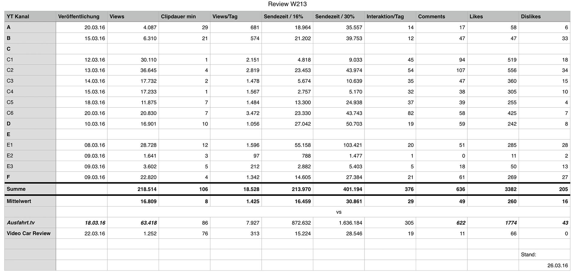 w213-analytics